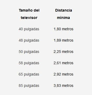 tamaño televisor 4k